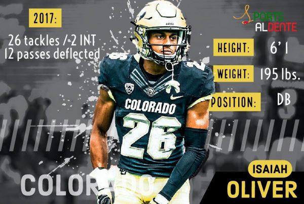 Isaiah Oliver NFL Draft Profile