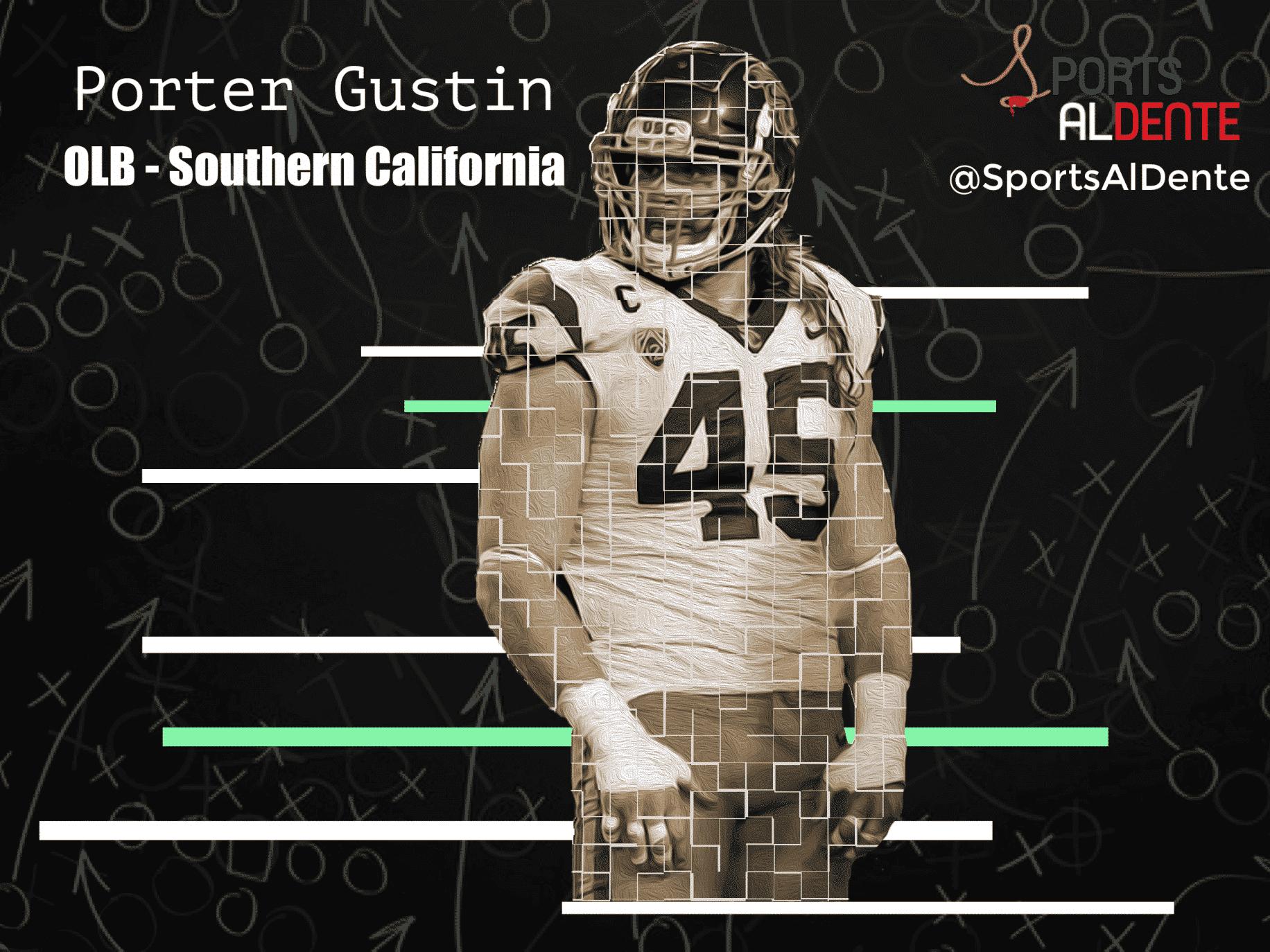 Porter Gustin NFL Draft Profile