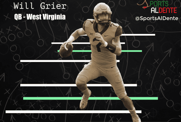 Will Grier NFL Draft Profile. Photo Credit: The Athletic / Sports Al Dente Illustration