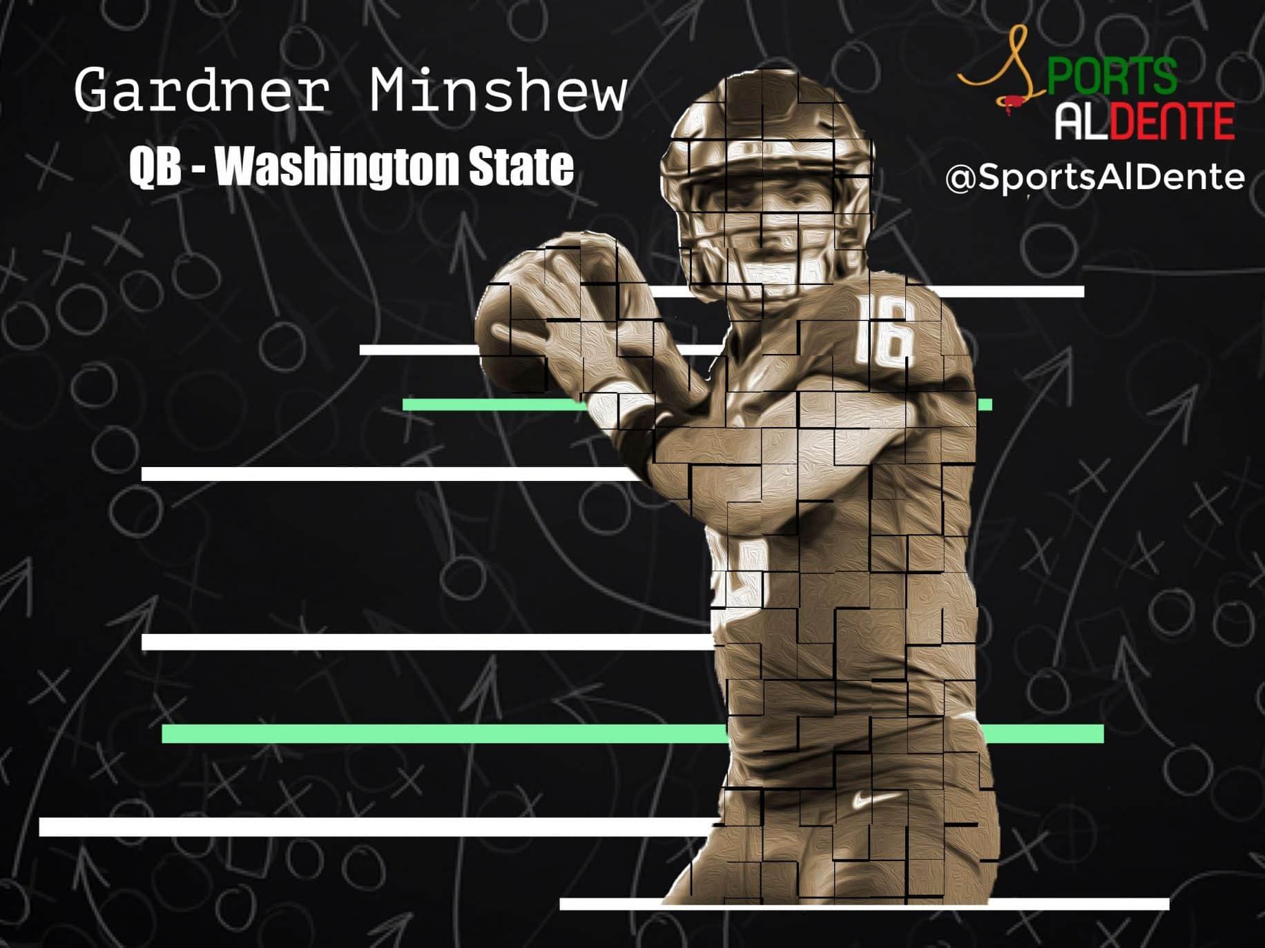 Gardner Minshew NFL Draft Profile