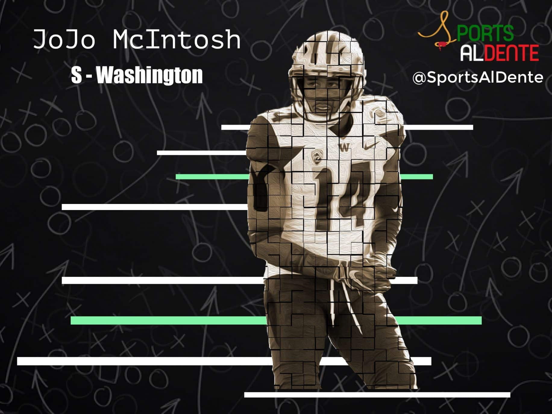 JoJo McIntosh NFL Draft Profile